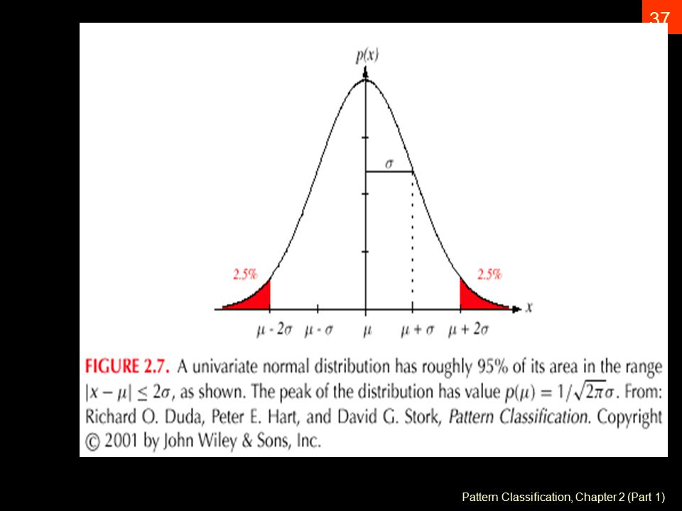 Pattern Classification, Chapter 2 (Part 1) 37