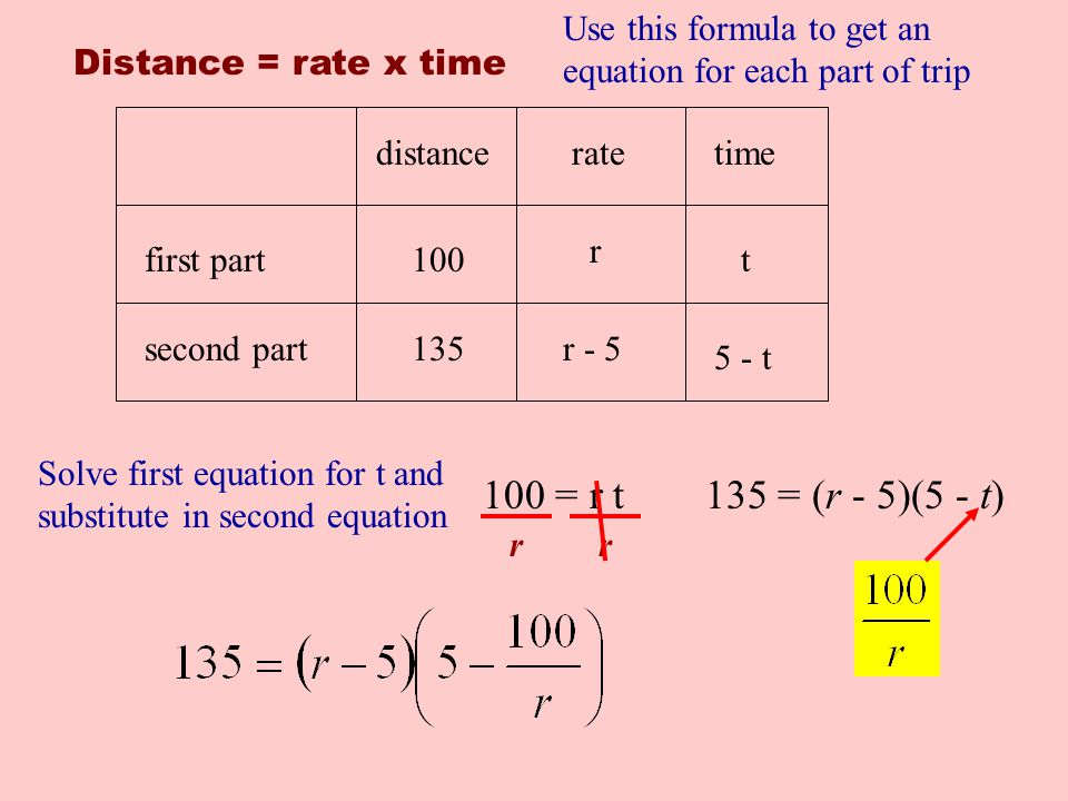 first part second part distanceratetime r t r t Distance = rate x time Use this formula to get an equation for each part of trip 100 = r t135 = (r - 5)(5 - t) Solve first equation for t and substitute in second equation rr