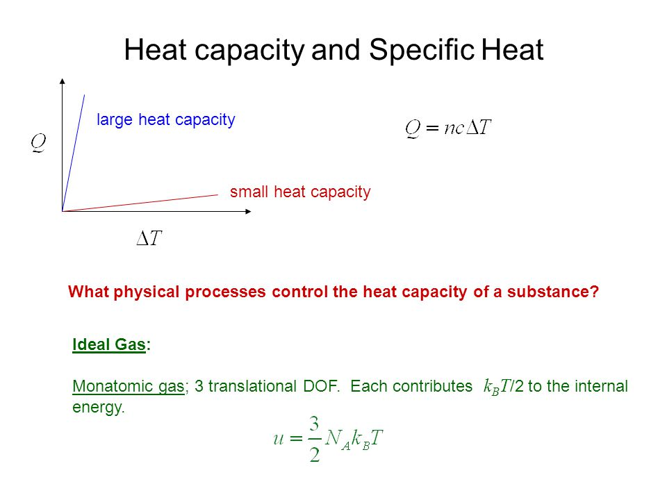specific capacity of solid using method of Specific heat of a solid substance can be determined by the method of mixture using the concept of the law of heat exchange ie heat lost by hot body = heat gained by cold body the method of mixture based on the fact that when a hot substance is mixed with a cold substance, the hot body loses heat and the cold body absorbs heat until.