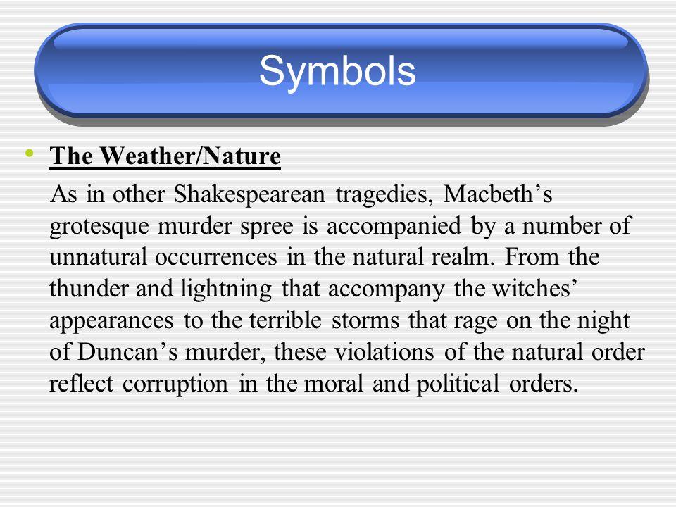 Macbeth Mr Raber Basic Information First Play Written Under King