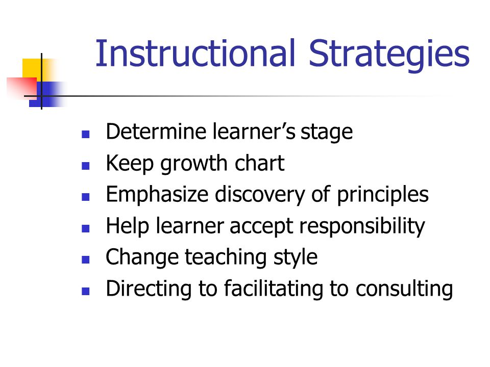 Instructional Strategies Determine learner's stage Keep growth chart Emphasize discovery of principles Help learner accept responsibility Change teaching style Directing to facilitating to consulting