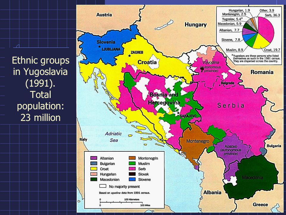 Ethnic groups in Yugoslavia (1991). Total population: 23 million