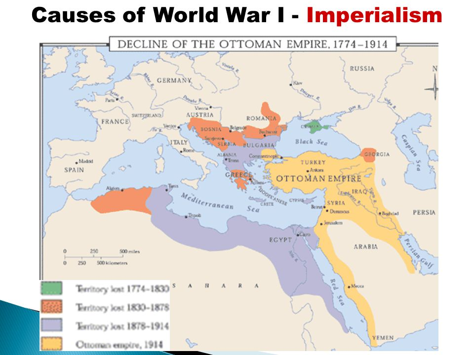 Causes of World War I - Imperialism