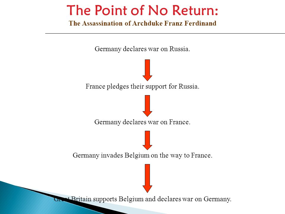 The Point of No Return: The Assassination of Archduke Franz Ferdinand Germany declares war on Russia.