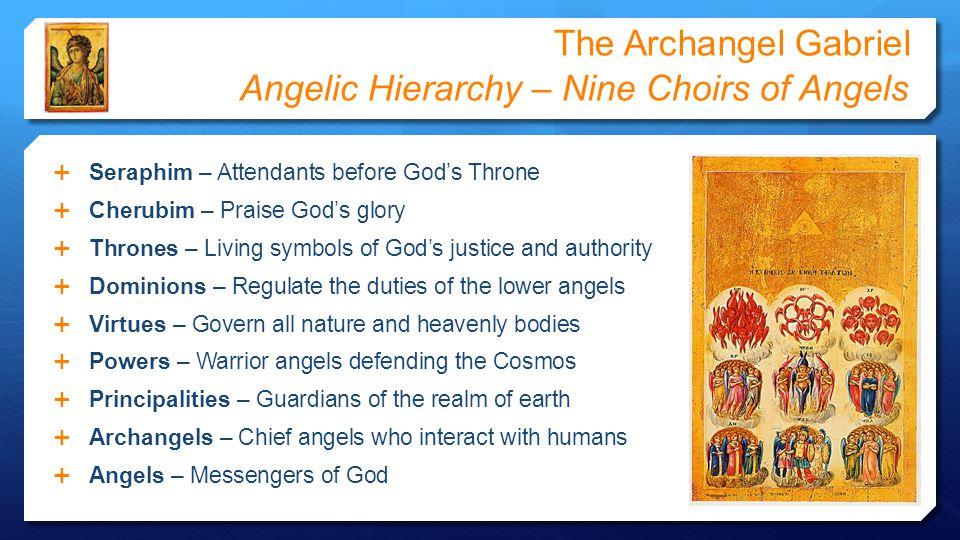 The Archangel Gabriel God Is My Strength The Archangel Gabriel