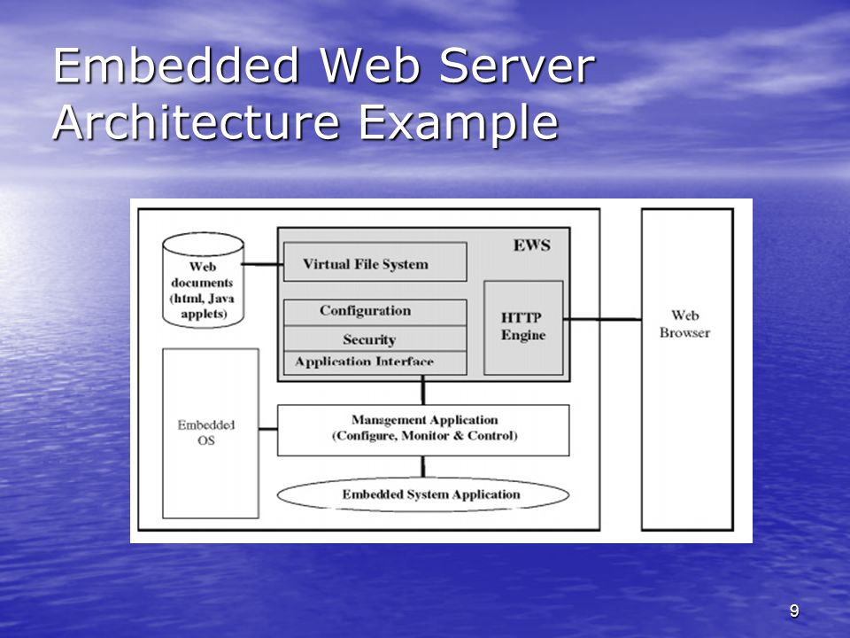 Embedded Web Hyung-min Koo  2 Table of Contents Introduction
