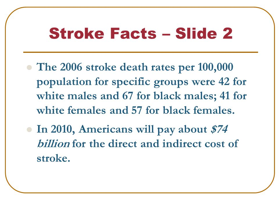 The 2006 stroke death rates per 100,000 population for specific groups were 42 for white males and 67 for black males; 41 for white females and 57 for black females.