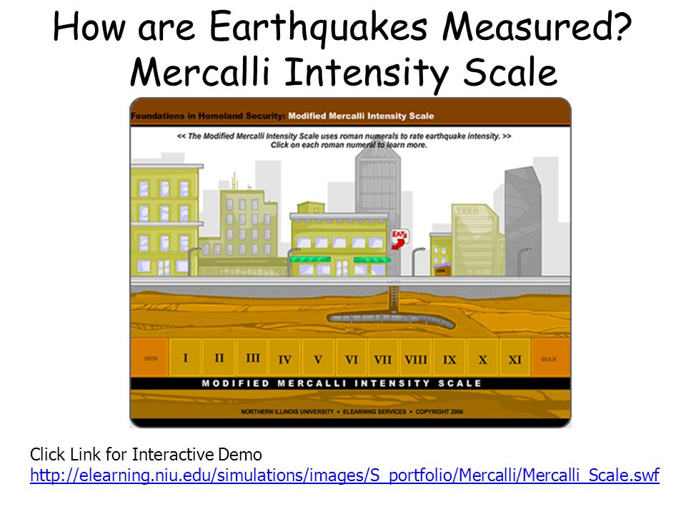 How are Earthquakes Measured.