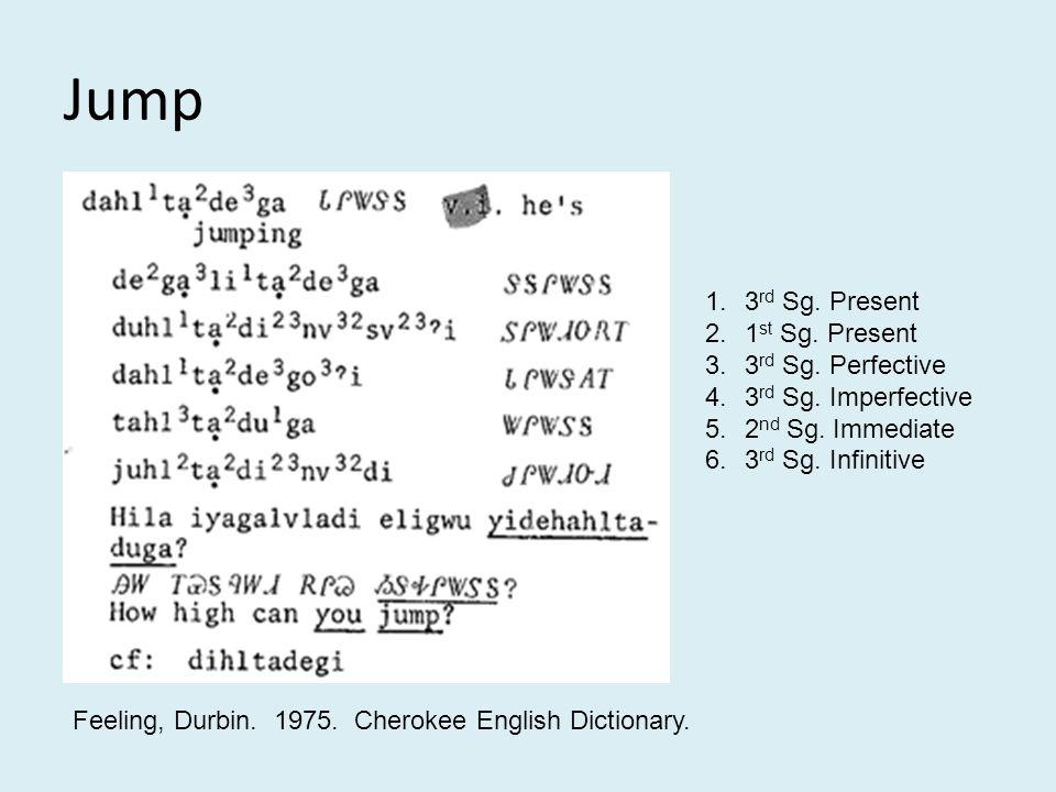 132, 24, Jump Feeling, Durbin Cherokee English Dictionary  1 3 rd Sg