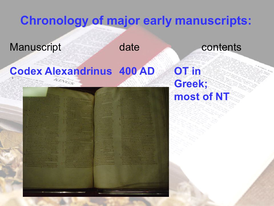 Chronology of major early manuscripts: Manuscriptdate contents Codex Alexandrinus400 ADOT in Greek; most of NT