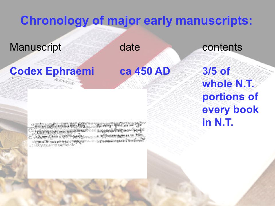 Chronology of major early manuscripts: Manuscriptdate contents Codex Ephraemica 450 AD3/5 of whole N.T.