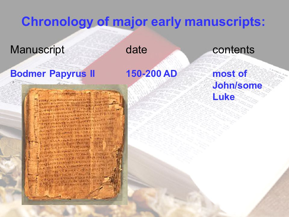 Chronology of major early manuscripts: Manuscriptdate contents Bodmer Papyrus II ADmost of John/some Luke