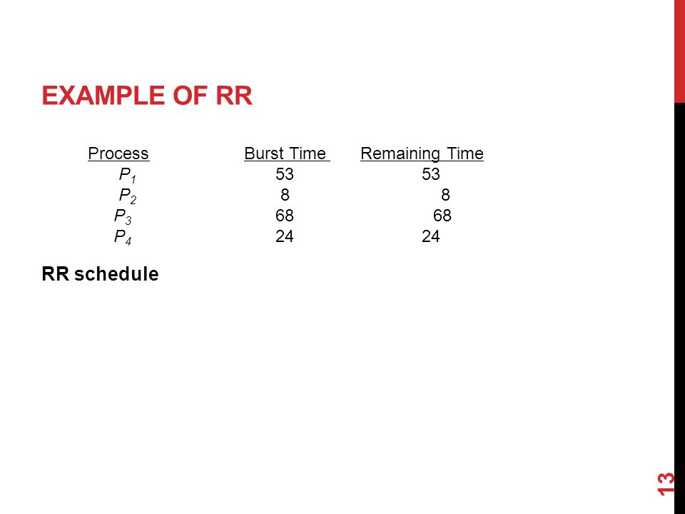 EXAMPLE OF RR RR schedule 13 ProcessBurst Time Remaining Time P P P P
