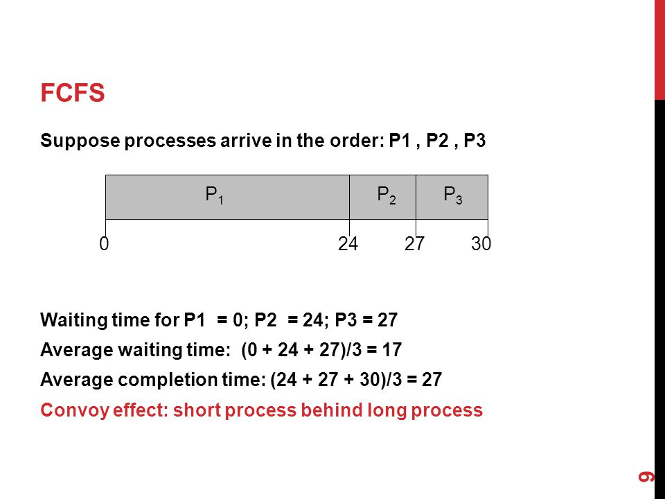 FCFS Suppose processes arrive in the order: P1, P2, P3 Waiting time for P1 = 0; P2 = 24; P3 = 27 Average waiting time: ( )/3 = 17 Average completion time: ( )/3 = 27 Convoy effect: short process behind long process 9 P1P1 P2P2 P3P