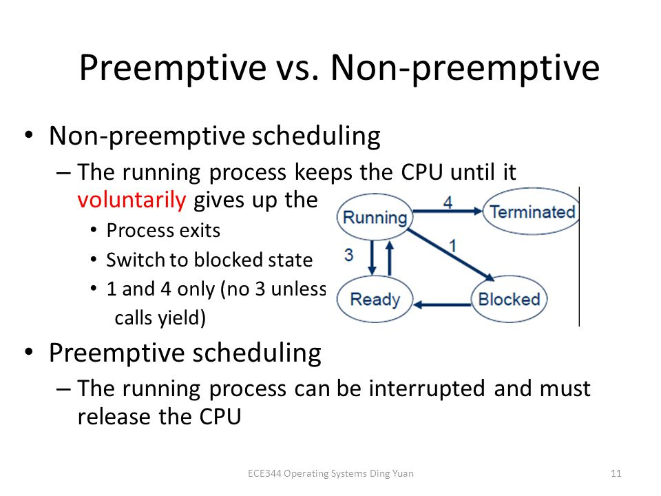 Preemptive vs.