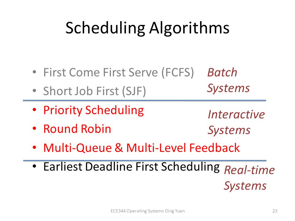 Scheduling Algorithms First Come First Serve (FCFS) Short Job First (SJF) Priority Scheduling Round Robin Multi-Queue & Multi-Level Feedback Earliest Deadline First Scheduling ECE344 Operating Systems Ding Yuan23 Batch Systems Interactive Systems Real-time Systems