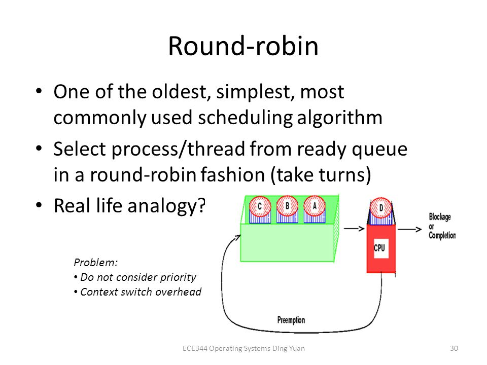 Round-robin One of the oldest, simplest, most commonly used scheduling algorithm Select process/thread from ready queue in a round-robin fashion (take turns) Real life analogy.