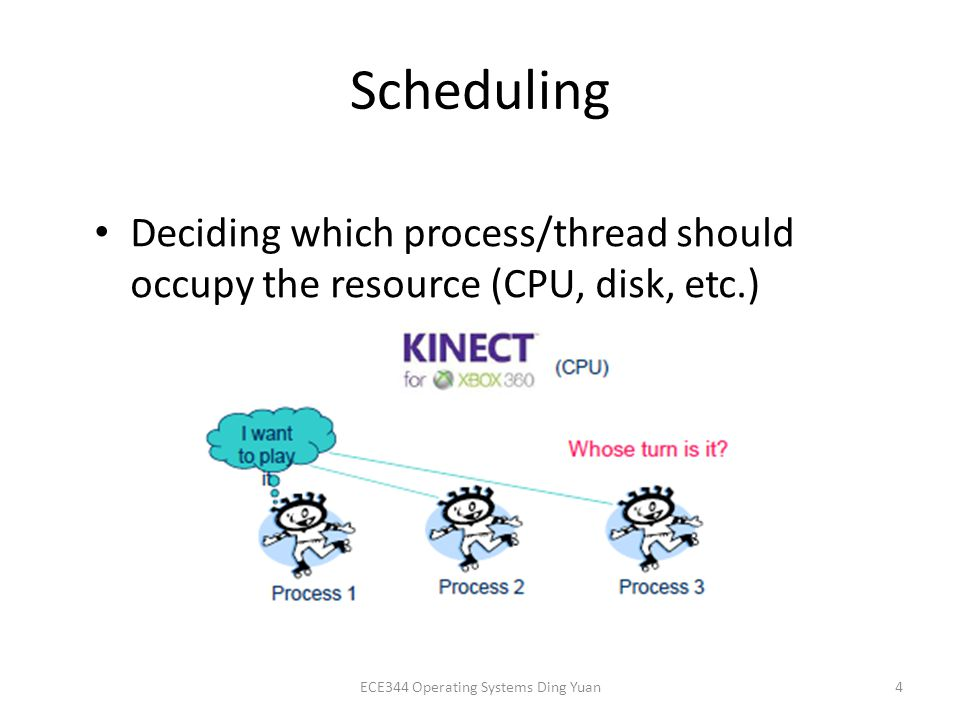 Scheduling Deciding which process/thread should occupy the resource (CPU, disk, etc.) ECE344 Operating Systems Ding Yuan4