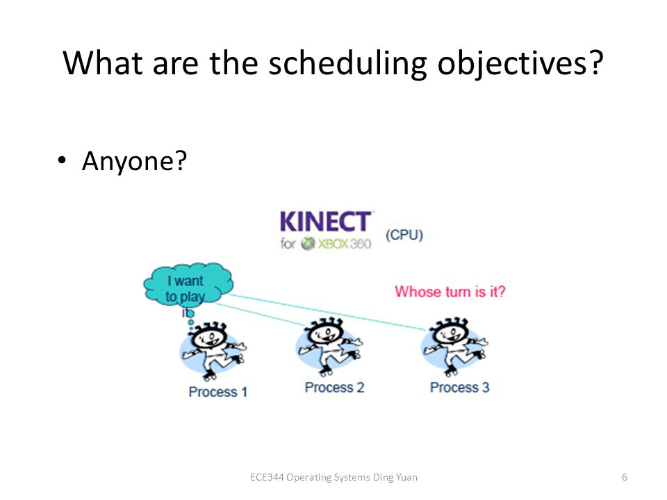 What are the scheduling objectives Anyone ECE344 Operating Systems Ding Yuan6