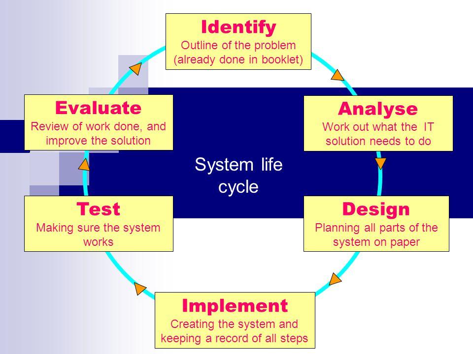 Dissertation help phd students online