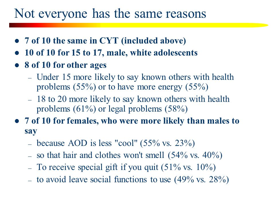 Not everyone has the same reasons 7 of 10 the same in CYT (included above) 10 of 10 for 15 to 17, male, white adolescents 8 of 10 for other ages – Under 15 more likely to say known others with health problems (55%) or to have more energy (55%) – 18 to 20 more likely to say known others with health problems (61%) or legal problems (58%) 7 of 10 for females, who were more likely than males to say – because AOD is less cool (55% vs.