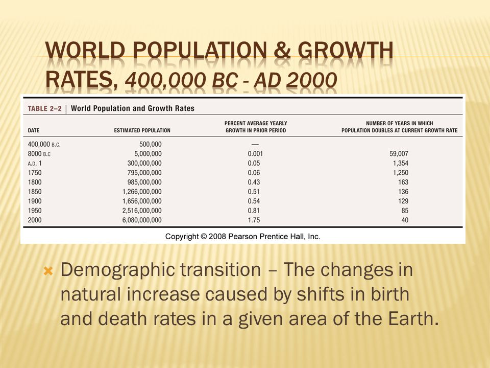  Demographic transition – The changes in natural increase caused by shifts in birth and death rates in a given area of the Earth.