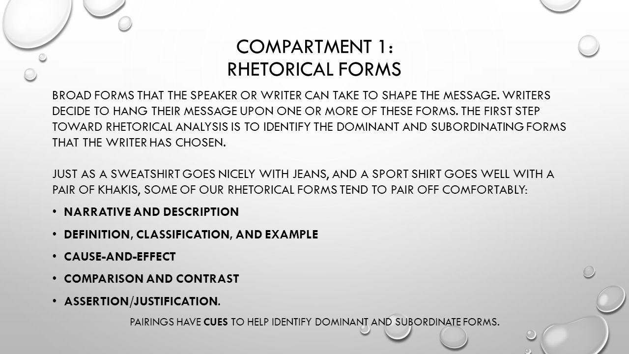 rhetorical forms