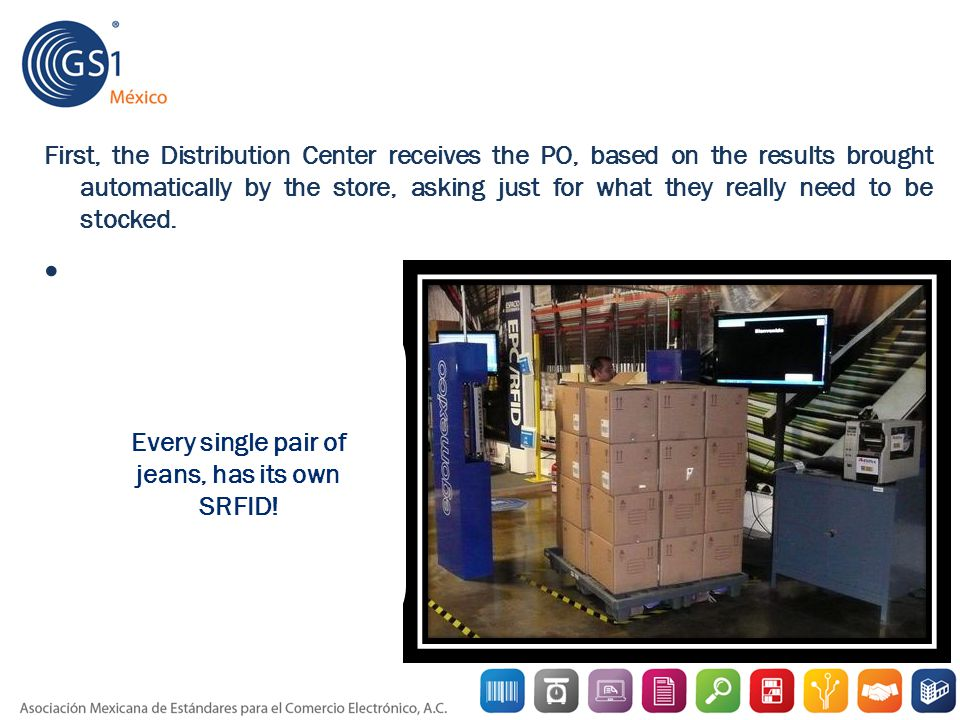 First, the Distribution Center receives the PO, based on the results brought automatically by the store, asking just for what they really need to be stocked.