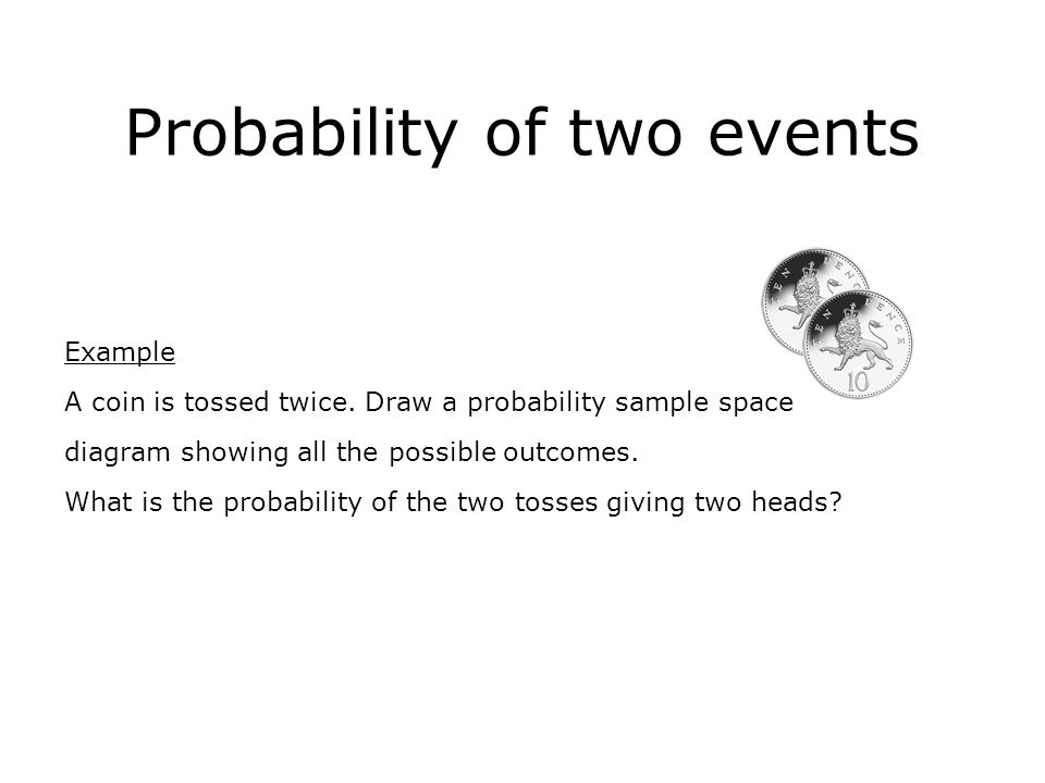 Probability of two events Example A coin is tossed twice.