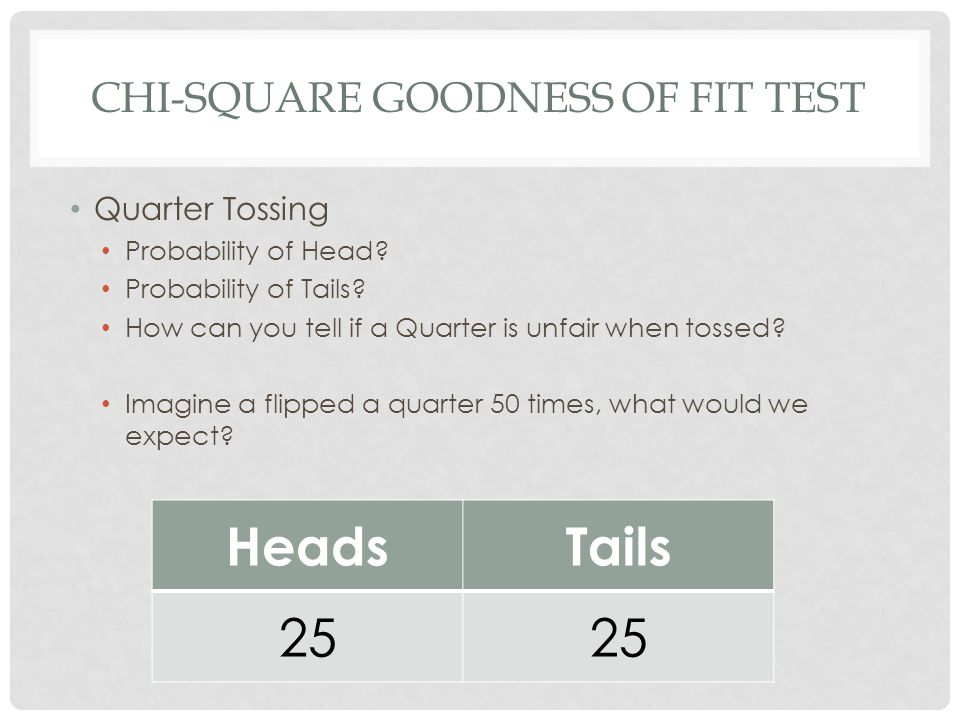 CHI-SQUARE GOODNESS OF FIT TEST Quarter Tossing Probability of Head.
