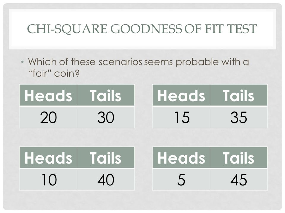 CHI-SQUARE GOODNESS OF FIT TEST HeadsTails 2030 HeadsTails 1535 HeadsTails 1040 HeadsTails 545 Which of these scenarios seems probable with a fair coin