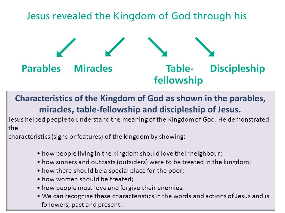 Characteristics of the Kingdom of God as shown in the parables, miracles, table-fellowship and discipleship of Jesus.