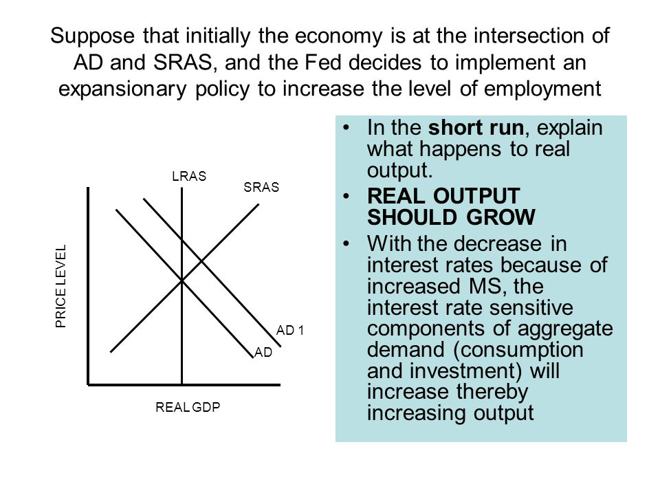 Suppose that initially the economy is at the intersection of AD and SRAS, and the Fed decides to implement an expansionary policy to increase the level of employment In the short run, explain what happens to real output.