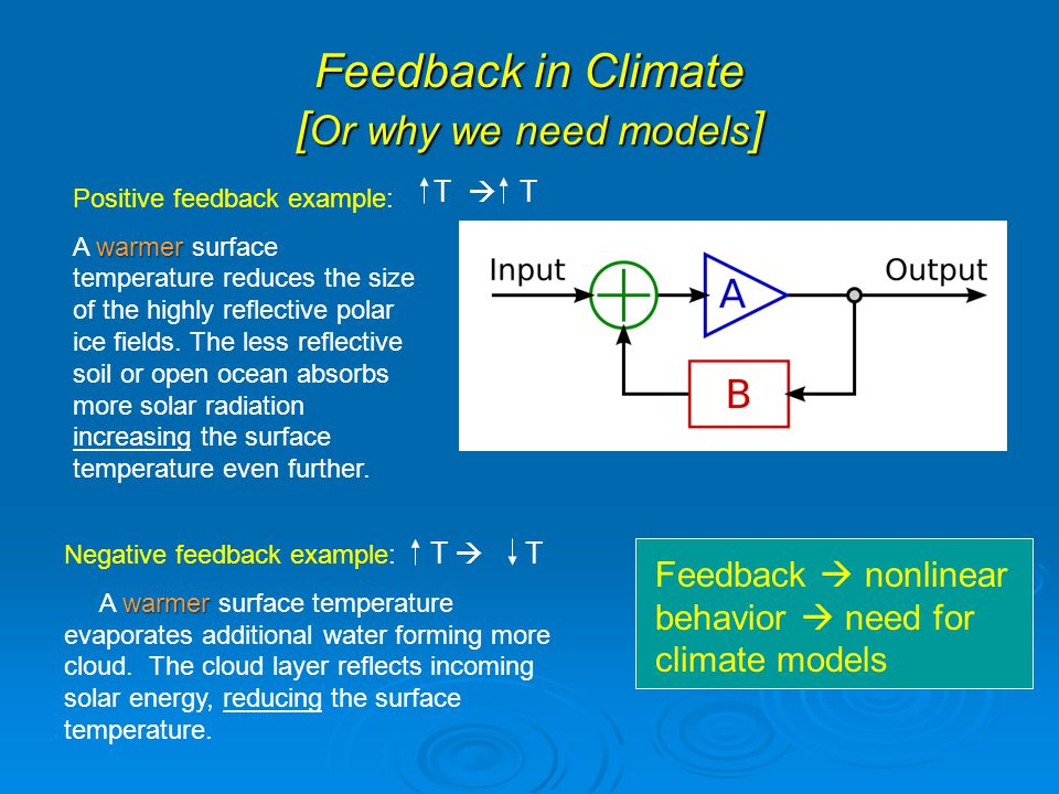 Feedback in Climate [ Or why we need models ] Positive feedback example: warmer A warmer surface temperature reduces the size of the highly reflective polar ice fields.