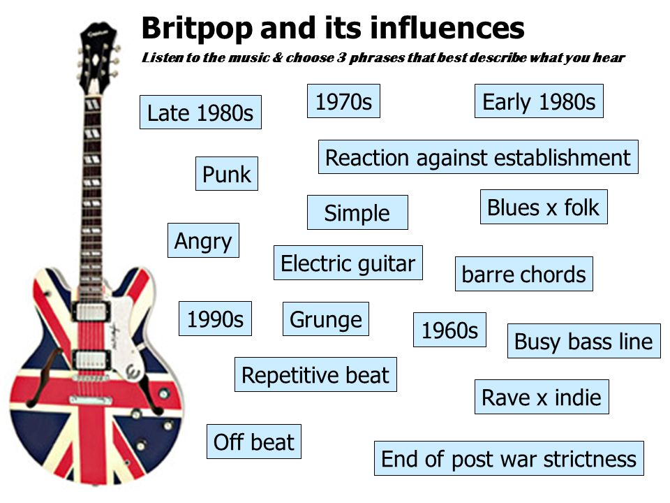 Britpop A Type Of Music That Was Made Famous During A 1 St Wave
