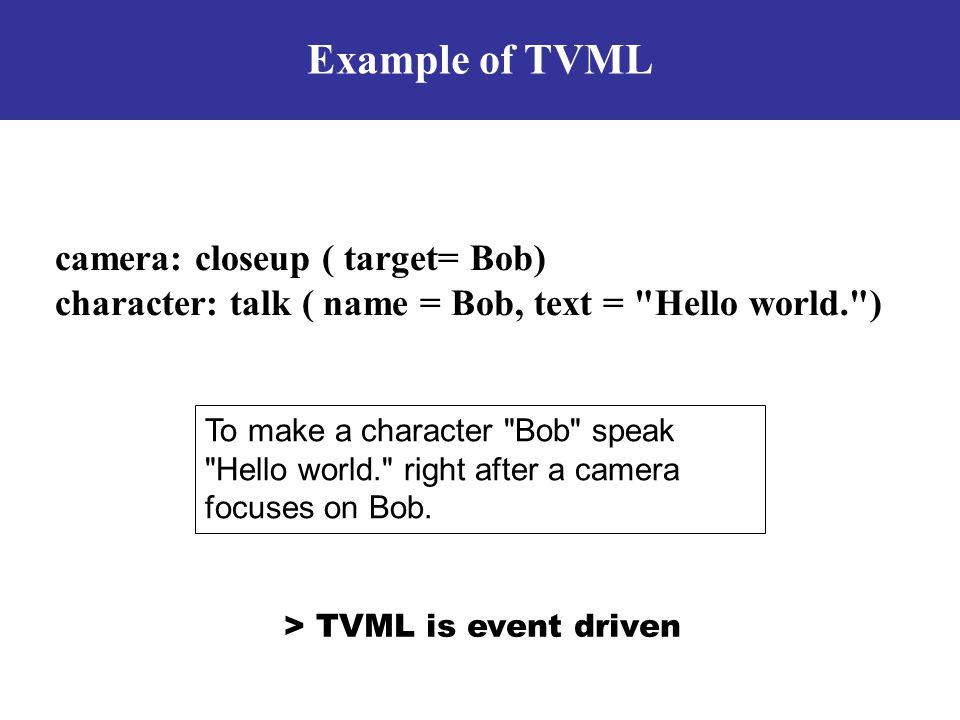 TVML ( TV program Making Language ) Masaki HAYASHI Gotland