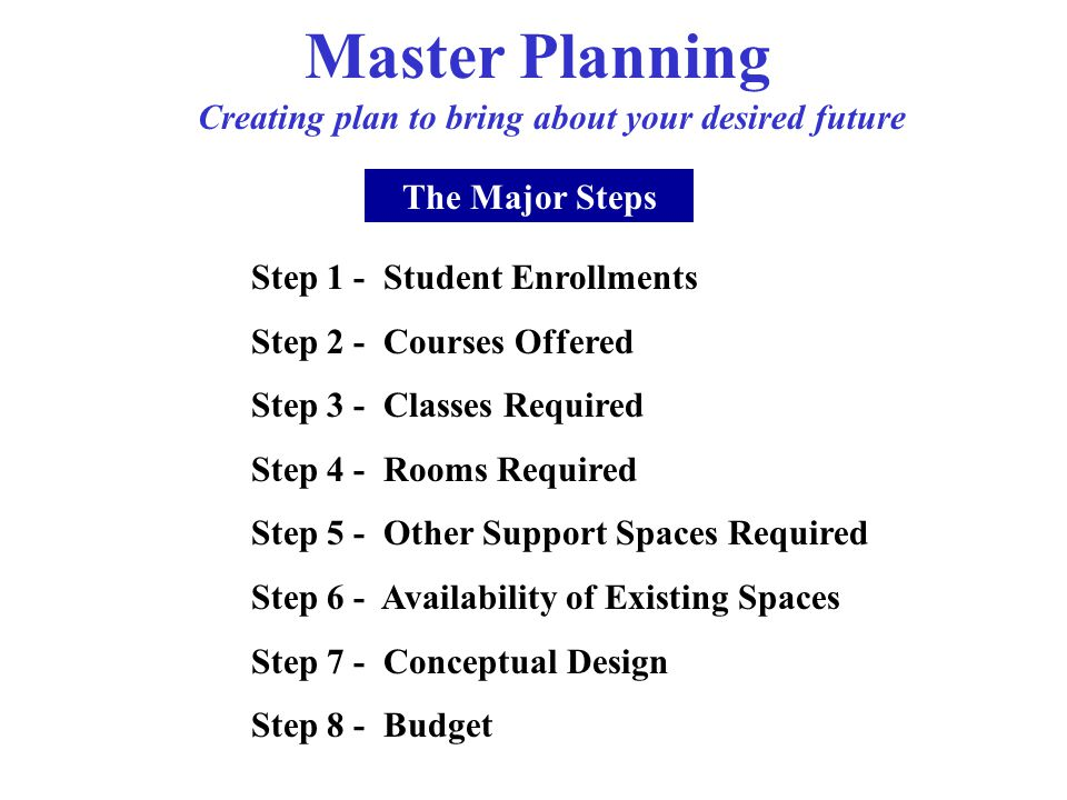 Master Planning Creating plan to bring about your desired future The Major Steps Step 1 - Student Enrollments Step 2 - Courses Offered Step 3 - Classes Required Step 4 - Rooms Required Step 5 - Other Support Spaces Required Step 6 - Availability of Existing Spaces Step 7 - Conceptual Design Step 8 - Budget