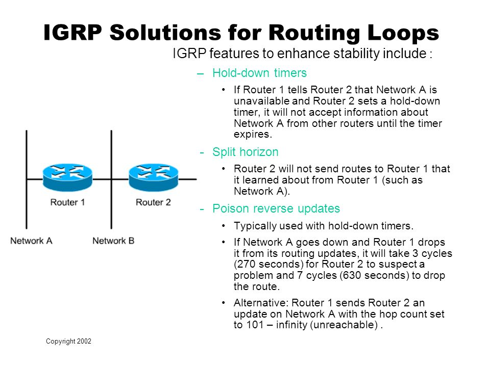 Copyright 2002 IGRP Solutions for Routing Loops IGRP features to enhance stability include : –Hold-down timers If Router 1 tells Router 2 that Network A is unavailable and Router 2 sets a hold-down timer, it will not accept information about Network A from other routers until the timer expires.