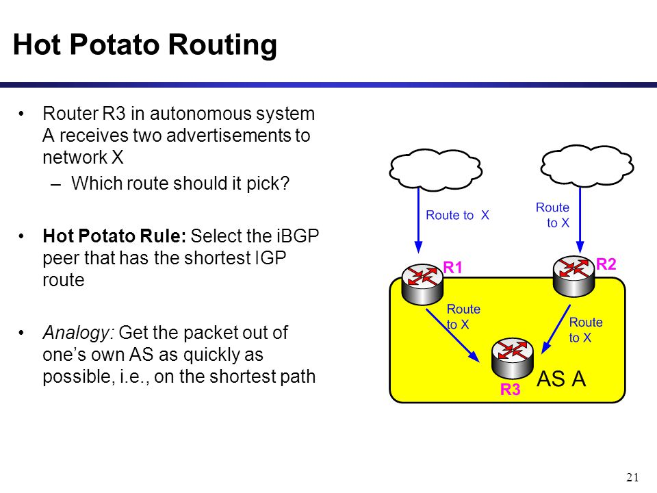 21 Hot Potato Routing Router R3 in autonomous system A receives two advertisements to network X –Which route should it pick.