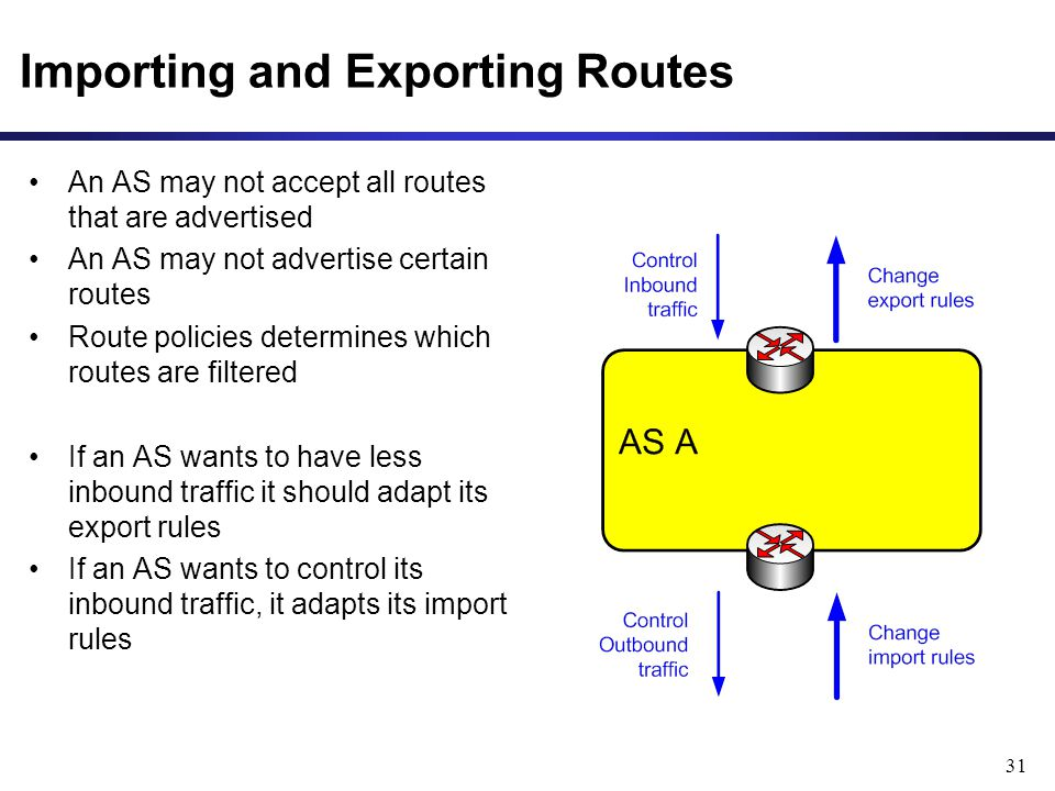 31 Importing and Exporting Routes An AS may not accept all routes that are advertised An AS may not advertise certain routes Route policies determines which routes are filtered If an AS wants to have less inbound traffic it should adapt its export rules If an AS wants to control its inbound traffic, it adapts its import rules