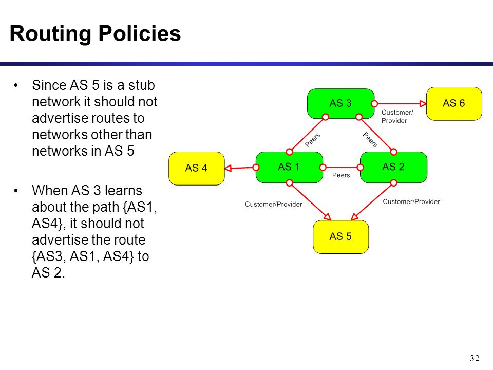 32 Routing Policies Since AS 5 is a stub network it should not advertise routes to networks other than networks in AS 5 When AS 3 learns about the path {AS1, AS4}, it should not advertise the route {AS3, AS1, AS4} to AS 2.