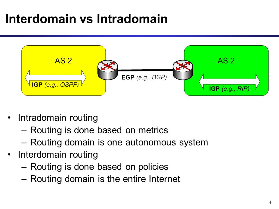 4 Interdomain vs Intradomain Intradomain routing –Routing is done based on metrics –Routing domain is one autonomous system Interdomain routing –Routing is done based on policies –Routing domain is the entire Internet