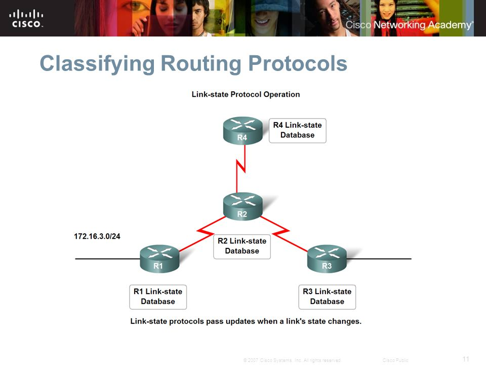 11 © 2007 Cisco Systems, Inc. All rights reserved.Cisco Public Classifying Routing Protocols