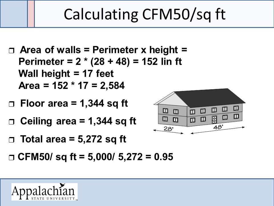Calculating CFM50/sq ft  Area of walls = Perimeter x height = Perimeter = 2 * ( ) = 152 lin ft Wall height = 17 feet Area = 152 * 17 = 2,584  Floor area = 1,344 sq ft  Ceiling area = 1,344 sq ft  Total area = 5,272 sq ft  CFM50/ sq ft = 5,000/ 5,272 = 0.95