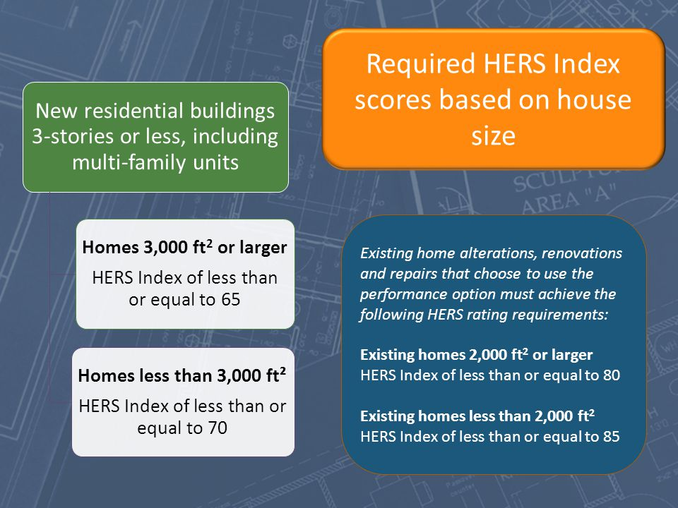 Existing home alterations, renovations and repairs that choose to use the performance option must achieve the following HERS rating requirements: Existing homes 2,000 ft 2 or larger HERS Index of less than or equal to 80 Existing homes less than 2,000 ft 2 HERS Index of less than or equal to 85 Required HERS Index scores based on house size