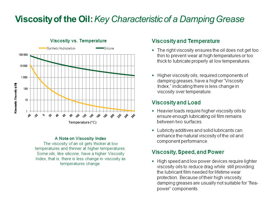 1  Grease: More than Lubrication Quick Overview The primary