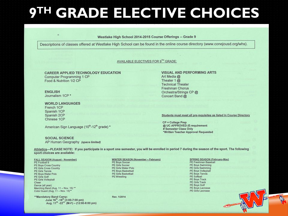 9 TH GRADE ELECTIVE CHOICES