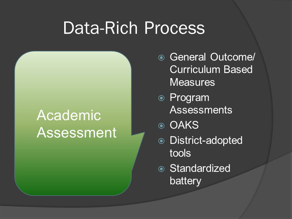 Data-Rich Process  General Outcome/ Curriculum Based Measures  Program Assessments  OAKS  District-adopted tools  Standardized battery Academic Assessment
