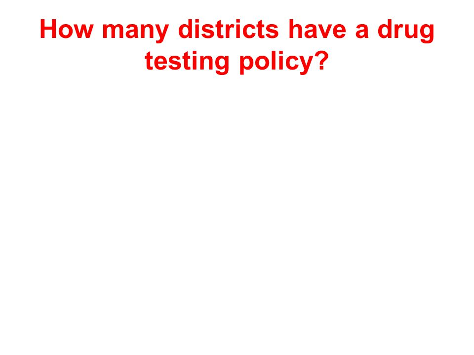 How many districts have a drug testing policy