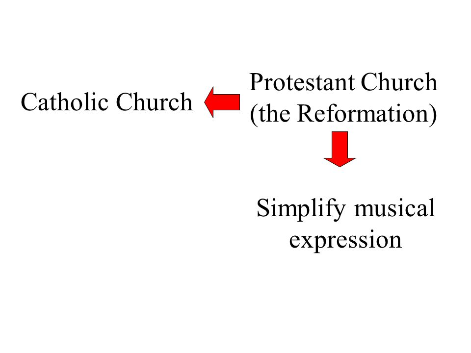 Protestant Church (the Reformation) Catholic Church Simplify musical expression